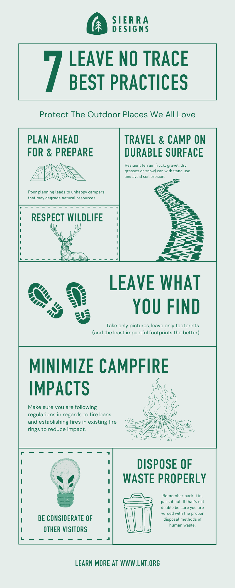 Leave No Trace Best Practices